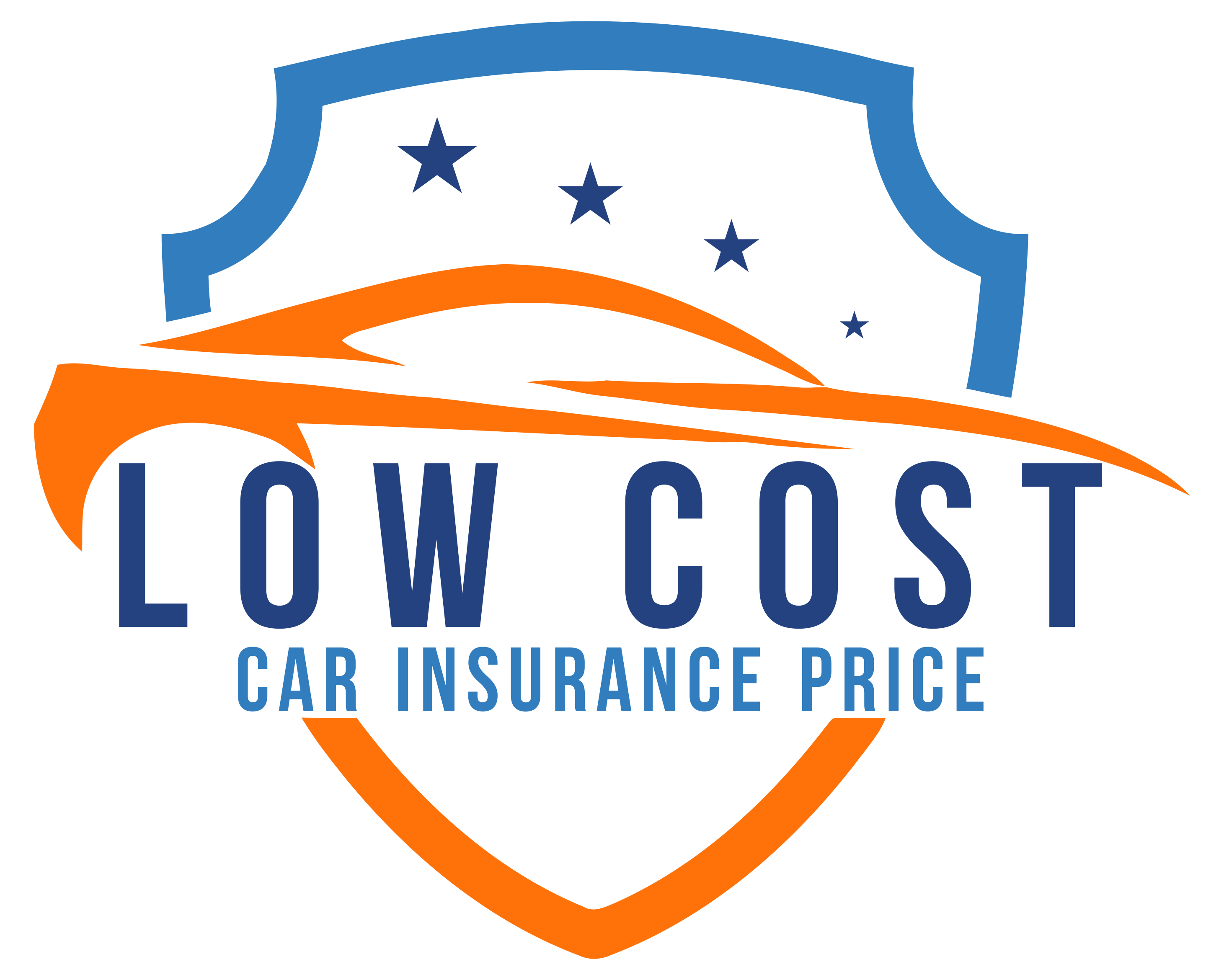 Low Cost Auto Insurance >> Find The Best Car Insurance Quotes Online Auto Insurance